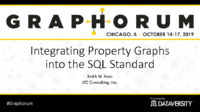 Grahporum SQL and GQL Standards